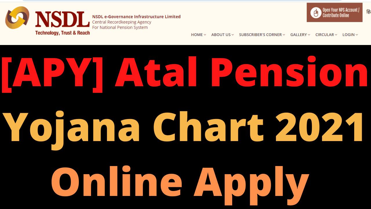 [APY] Atal Pension Yojana Chart 2021 Online Apply