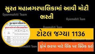 How To Apply  Surat Municipal Corporation Recruitment