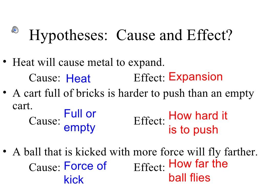 Scientific Method Kaiserscience