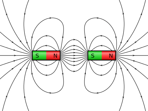 Magnetism « KaiserScience