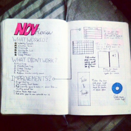 Double page spread with the words 'Nov Review' in the top left. Bulleted lists of ideas written on the left page with drawings representing them beside small explanations on the right page.