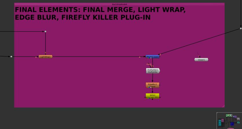 Final Elements: Light Wrap, Edge Blur, Firefly Killer