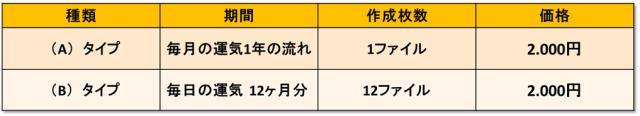 2-%e4%be%a1%e6%a0%bc%e8%a1%a8