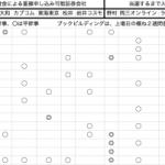 6月7月のIPOを一覧で整理しました!