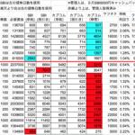 9月10日の株主優待クロス取引