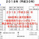 2018(平成30)年、SBI証券と楽天証券の一般信用売りはいつから?〜株主優待クロス取引(つなぎ売り)をやっている方必見!