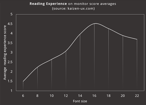 reading-experience