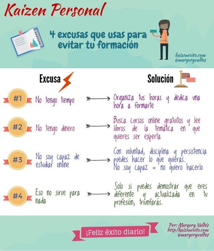 Infografía - 4 excusas que usas para evitar tu formación