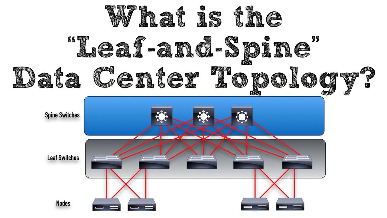 3 tier internet architecture diagram 12s wiring what is a leaf and spine data center topology for decades we ve heard about cisco s three network design where had the following layers 1 access 2 distribution core
