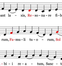Solfège [ 720 x 1280 Pixel ]