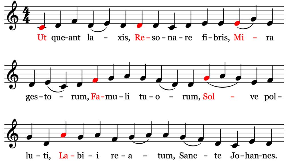 medium resolution of Solfège