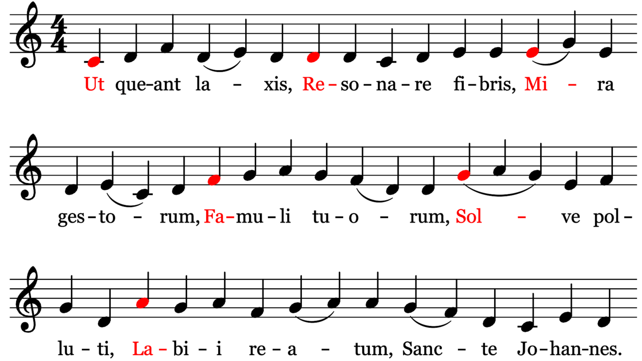 hight resolution of Solfège