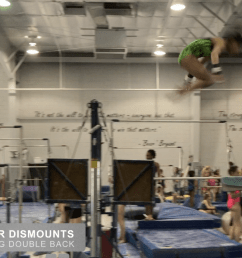 little gymnasts sample full twisting double uneven bars [ 1280 x 720 Pixel ]