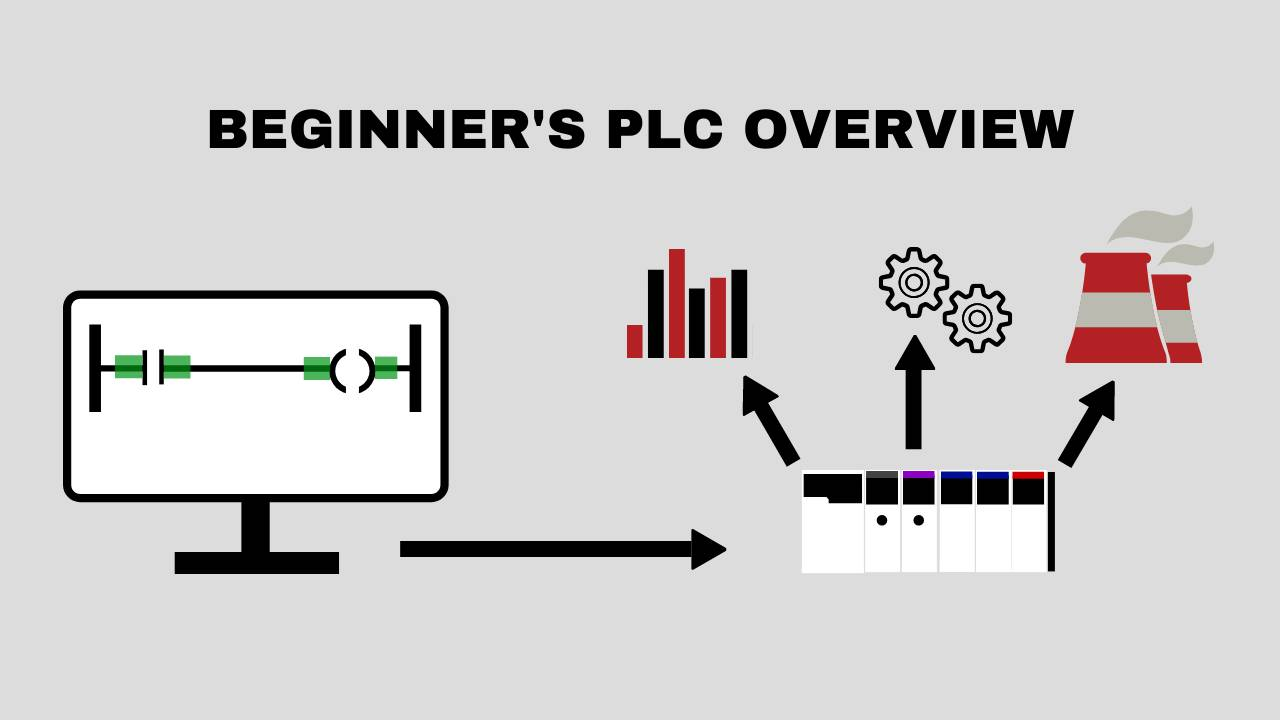Beginner's Free PLC Training Part 1: Introduction to PLCs