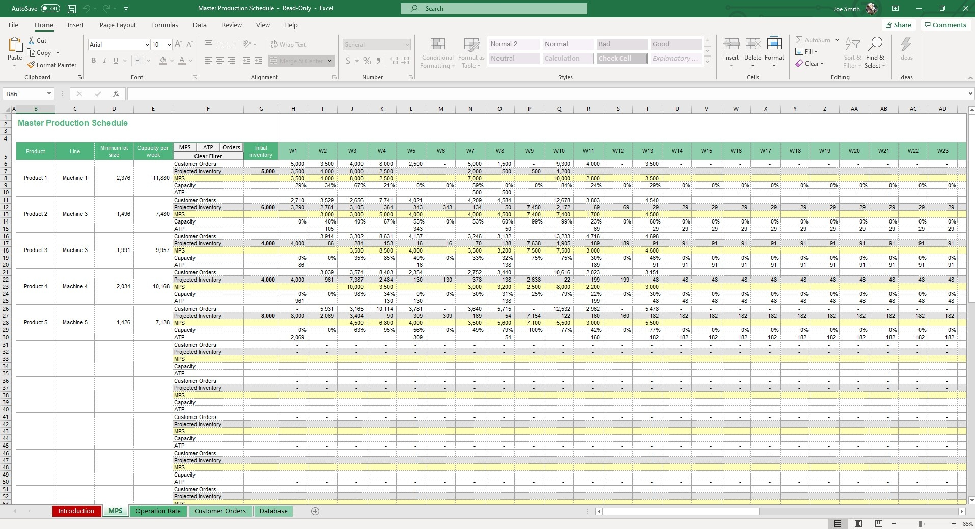 And while we're used to running from task to task in a flurry to get everythi. Master Production Schedule Mps Excel Template Simple Sheets