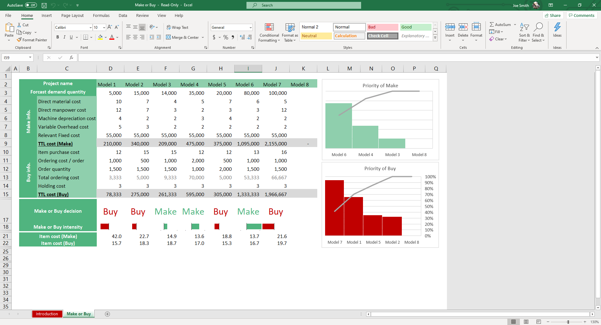 Charlette beasley published april 14, 2020 charlette has over 10 years of experience in accounting and finance and 2 years of partnering with hr leaders on freelance projects. Make Or Buy Analysis Excel Template Simple Sheets