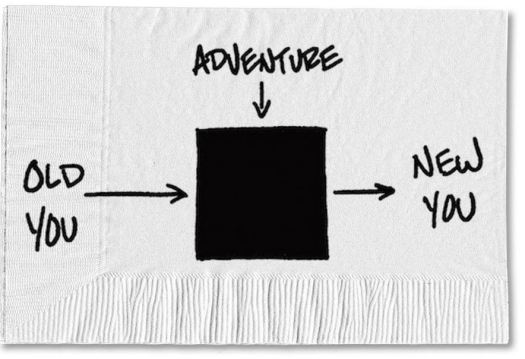 Adventure diagram