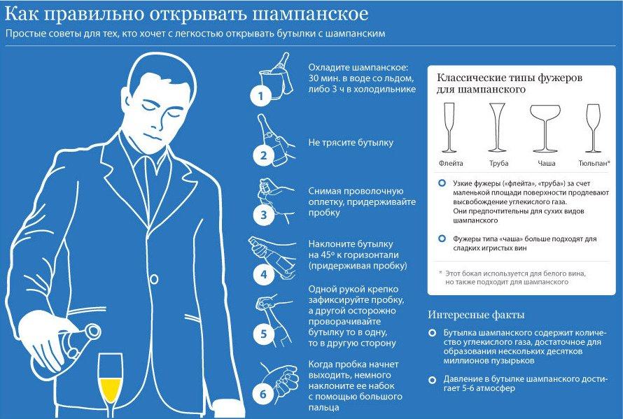 Как правильно открывать шампанское?