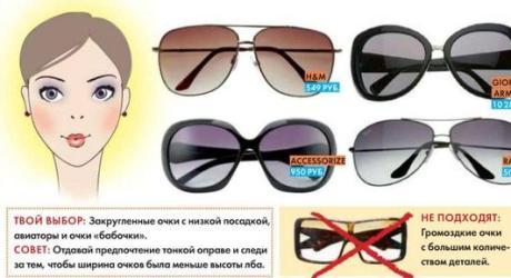 Как правильно должны сидеть очки?