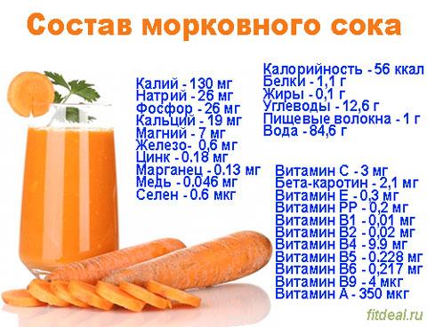 Морковкой сок с чем пить