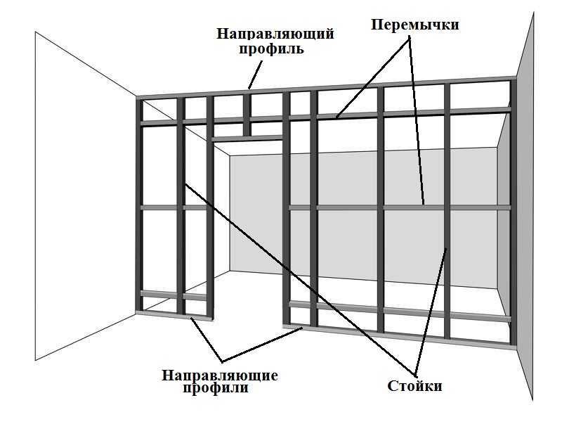 Traitement du site d'installation du coin perforé du papier Emery