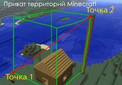 Sunucuda Minecraft'ta Özel