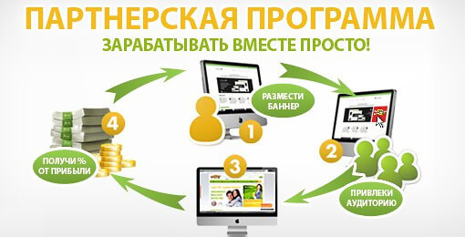 shema-raboty-partnerskie-programmy