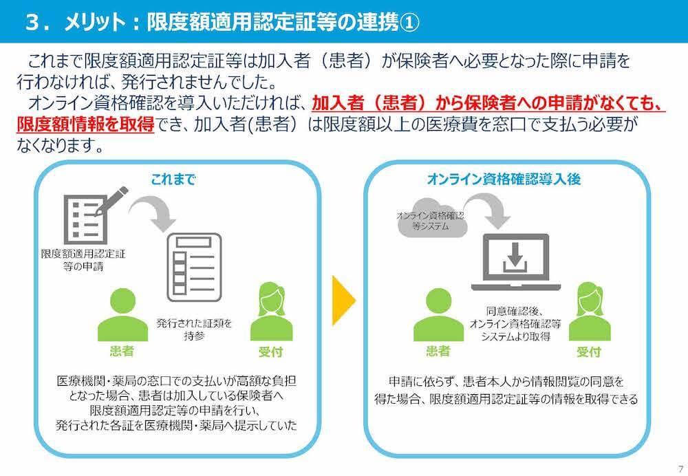 画像4 限度額適用認定証等の連携