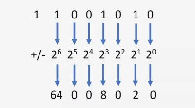 stratégia a pénzkeresésre bináris opciók videón