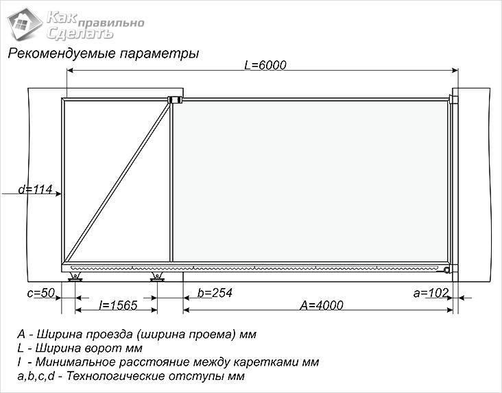 Údaje o výšce a šířce