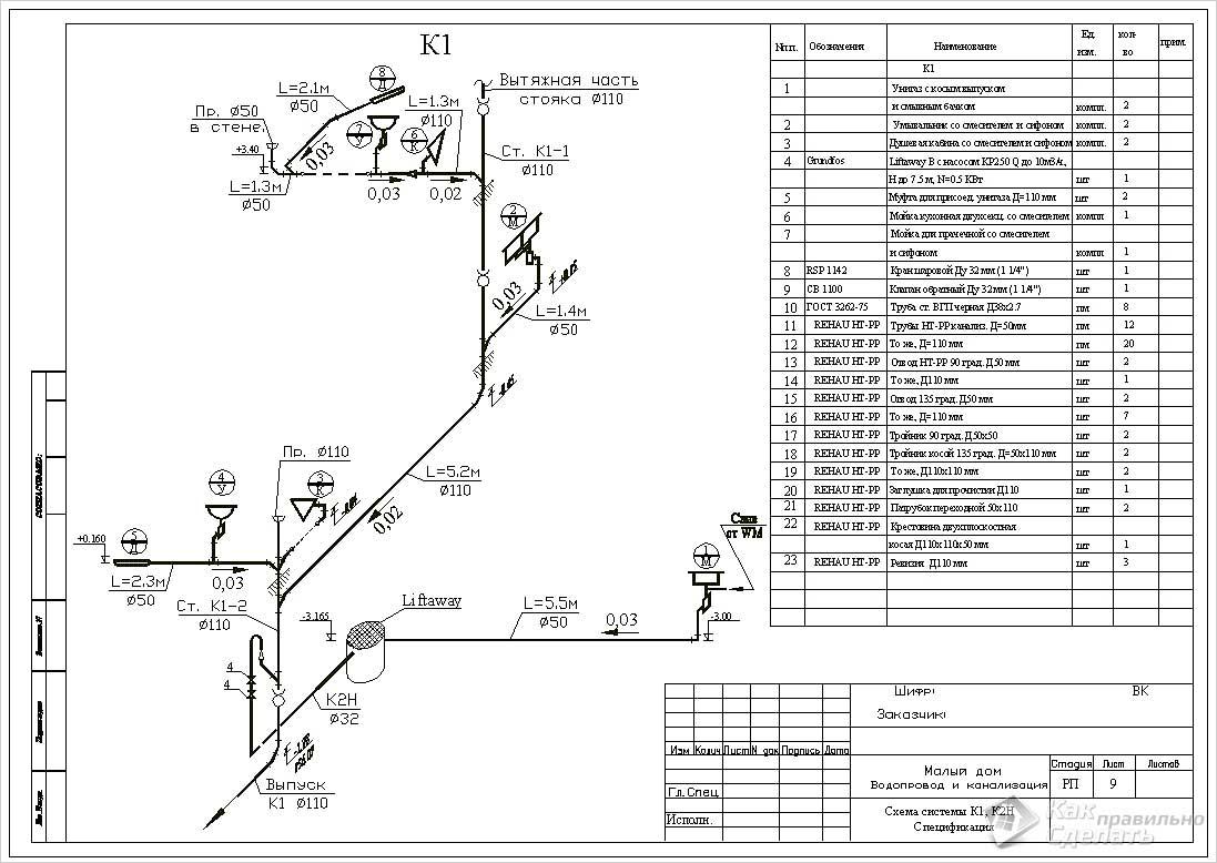 Схема канализации загородного дома или дачи