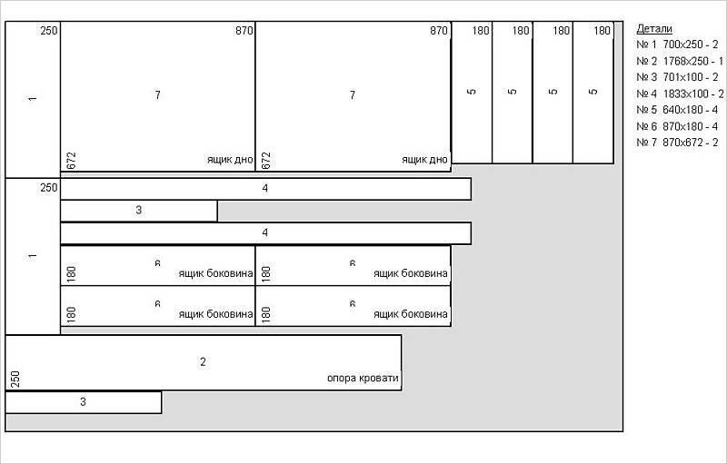 Σχέδιο κοπής μοριοσανίδων