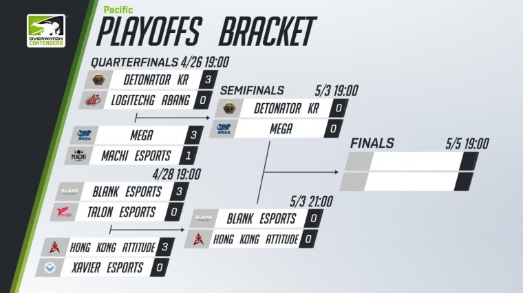 OWCP Season 1 Playoffs Bracket