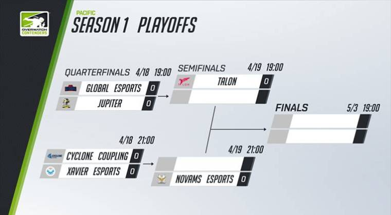 Overwatch Contenders Pacific Season 1 Playoffs
