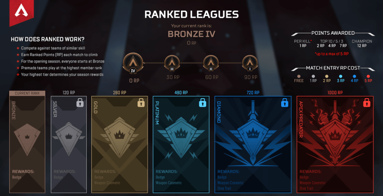 Apex Legends Rank