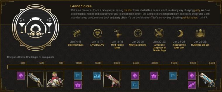 pathfinder-event-scorecard