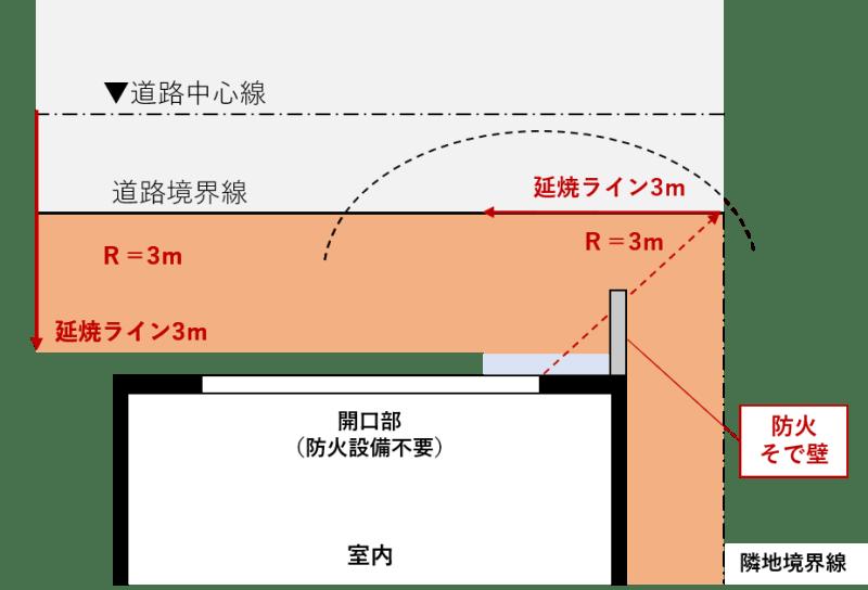 延焼ライン_袖壁_平面図