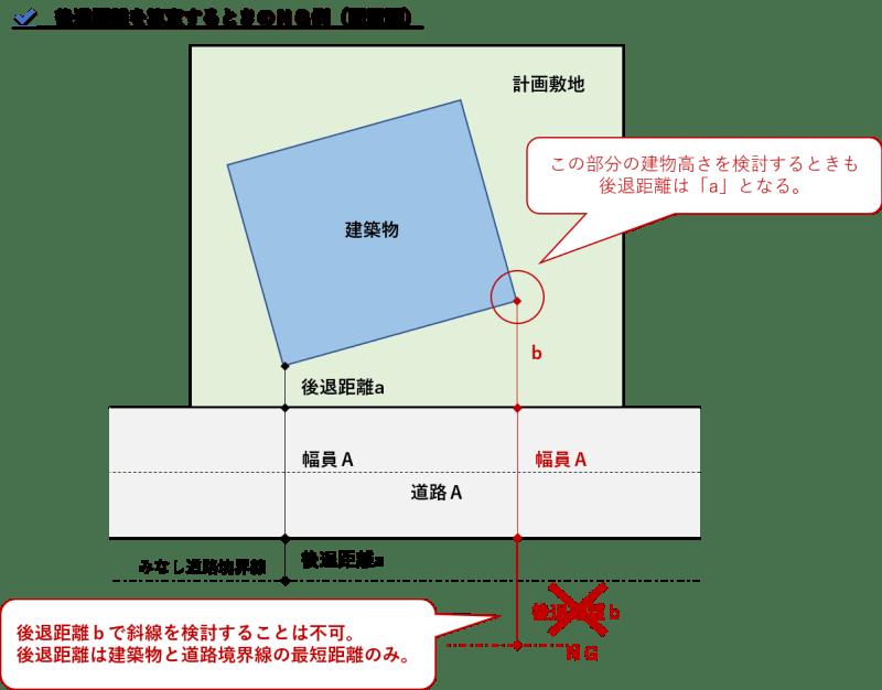 道路斜線緩和_後退距離NG例(配置図)
