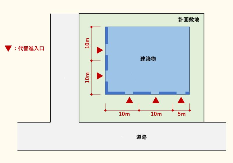 代替進入口_角敷地