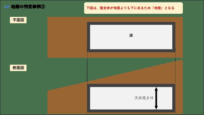地階_判定事例③