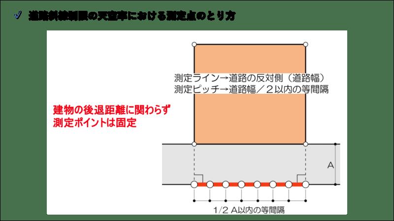天空率_道路斜線_測定点