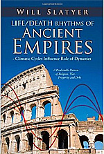 Life/Death Cycles of Ancient Empires