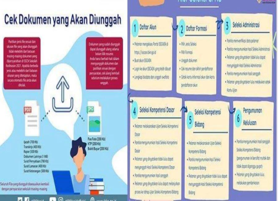 Link Cpns Kemenkumham Go Id Formasi Dan Alokasi Cpns Kemenkumham 2021 Kalbar Satu Id Nasional