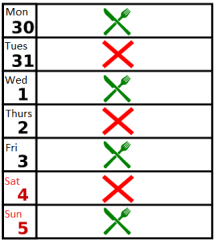 Intermittent Fasting Calendar. CC-BY-SA-4.0 By Biochemistry&Love: