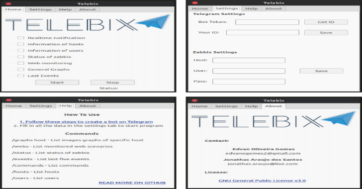 Telebix - An application that communicates with a Bot on the