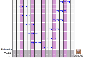 Screenshot of kalimba tabs showing all the triad chords on a standard C Major kalimba