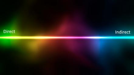 spectrum_colors_directness