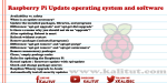 Update Raspberry Pi operating system and software