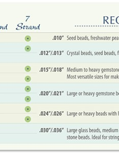 Beadalon wire chart jewelry findings chain supplies making accessories  materials kamal trading co also rh kamaltrading