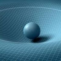 Theory of Gravity: Or a poem for my own damned birthday